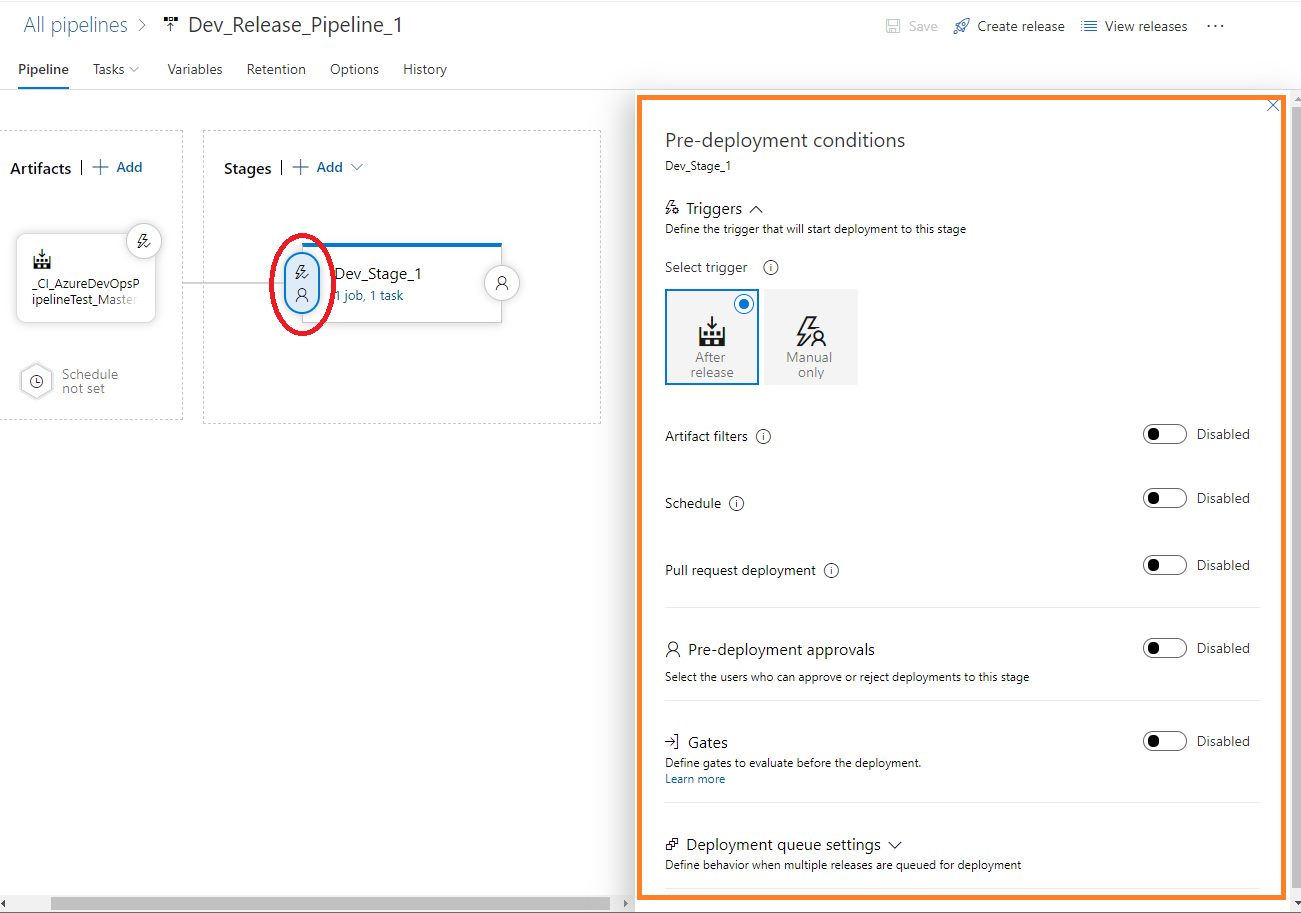 Azure DevOps - Release pipeline Pre-deployment conditions